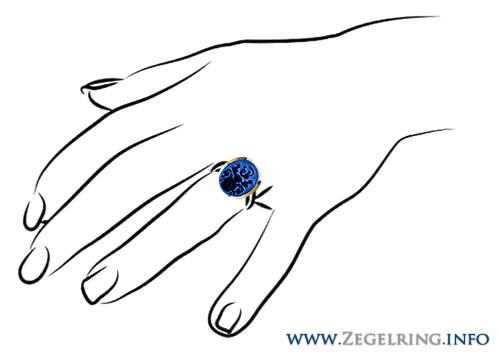 Hoe Draag Ik Een Zegelring Linkerhand Of Rechterhand